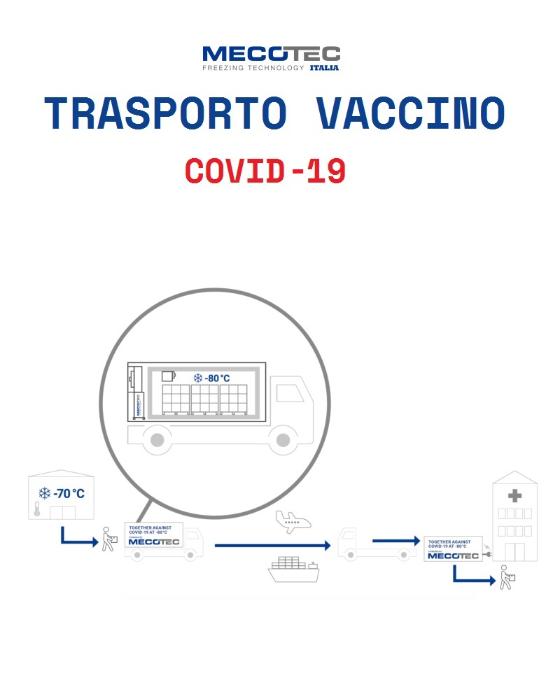 Trasporto vaccino covid 19